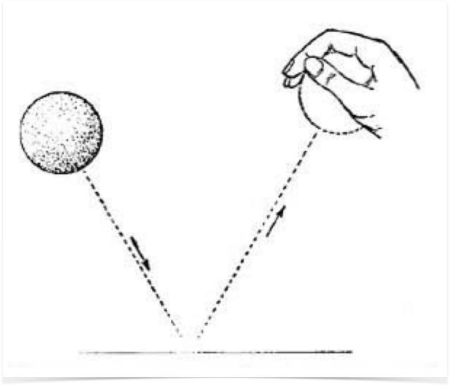 bola-salto
